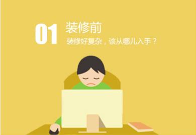 裝(zhuang)修前(qian)